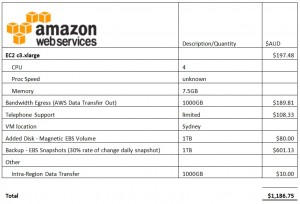 pricing comparison aws