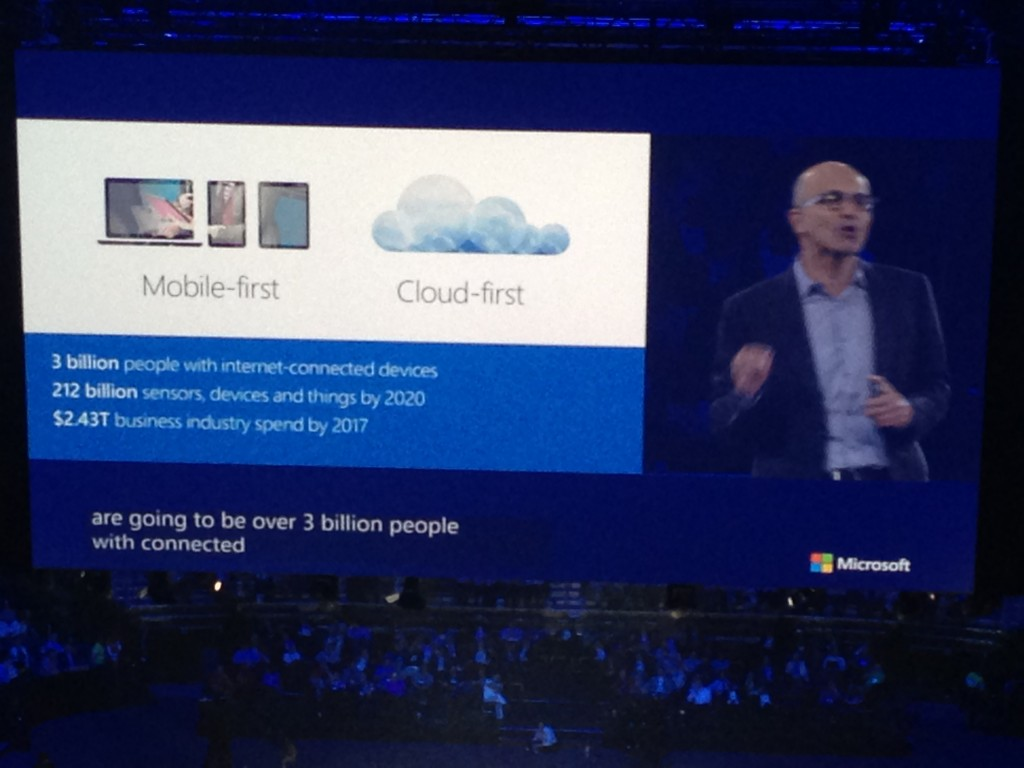 Mobile and Table Surface 3 and Cloud is Azure